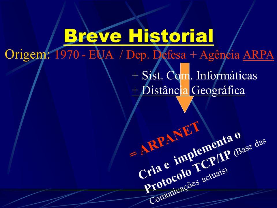 Breve Historial Origem: 1970 - EUA / Dep.Defesa + Agência ARPA + Sist.