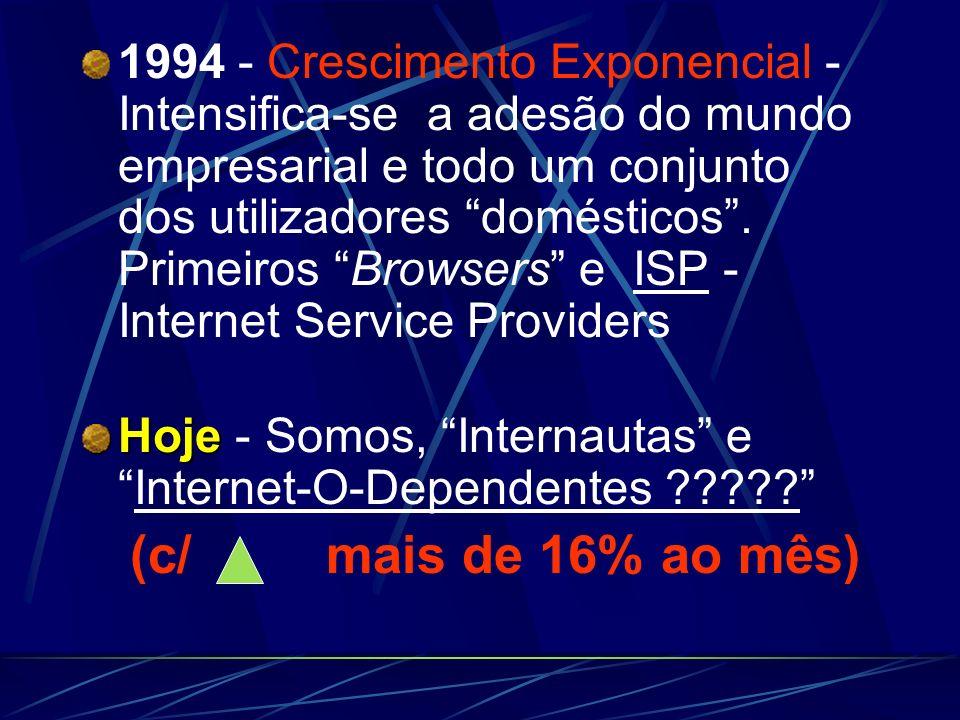 1982 - Crescimento considerável da NSFNET deu lugar à Internet. Surgem as BBS - Bulletim Board System: Amadores; Trocas de Programas, Mensagens e Disc