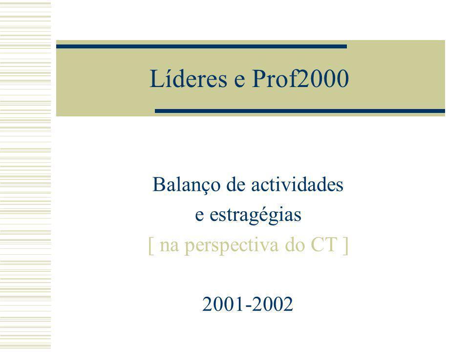 Líderes e Prof2000 Balanço de actividades e estragégias [ na perspectiva do CT ] 2001-2002