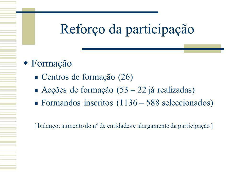 Reforço da participação Formação Centros de formação (26) Acções de formação (53 – 22 já realizadas) Formandos inscritos (1136 – 588 seleccionados) [ balanço: aumento do nº de entidades e alargamento da participação ]