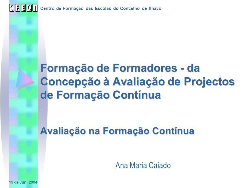 15 de Jun. 2004 Formação de Formadores - da Concepção à Avaliação de Projectos de Formação Contínua Avaliação na Formação Contínua Centro de Formação