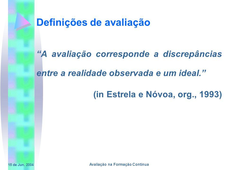15 de Jun. 2004 Avaliação na Formação Contínua Definições de avaliação A avaliação corresponde a discrepâncias entre a realidade observada e um ideal.