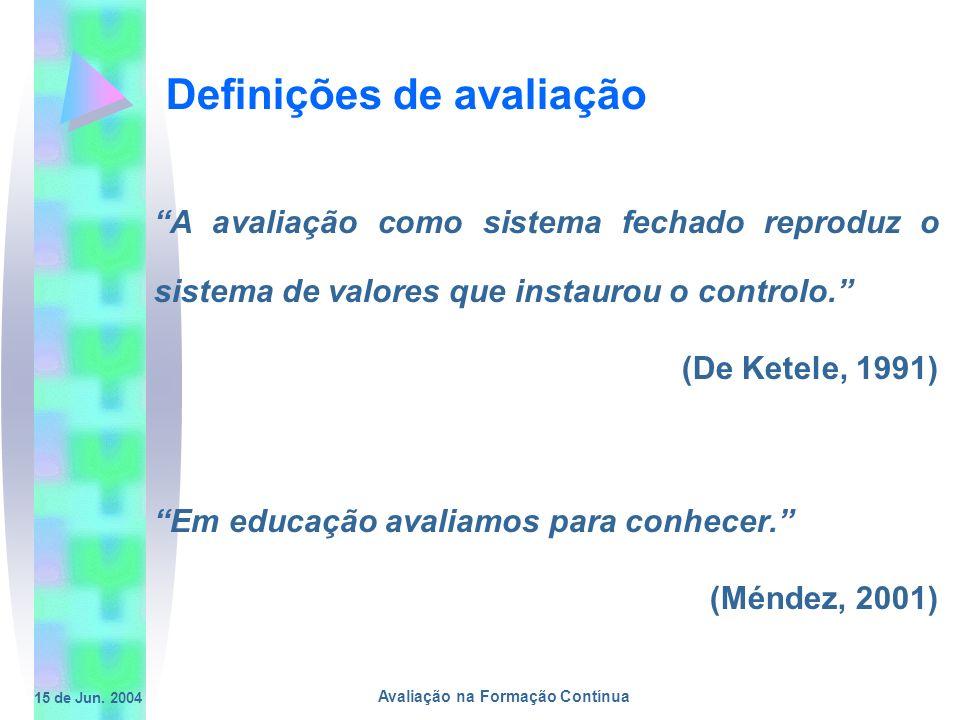 15 de Jun. 2004 Avaliação na Formação Contínua Definições de avaliação A avaliação como sistema fechado reproduz o sistema de valores que instaurou o