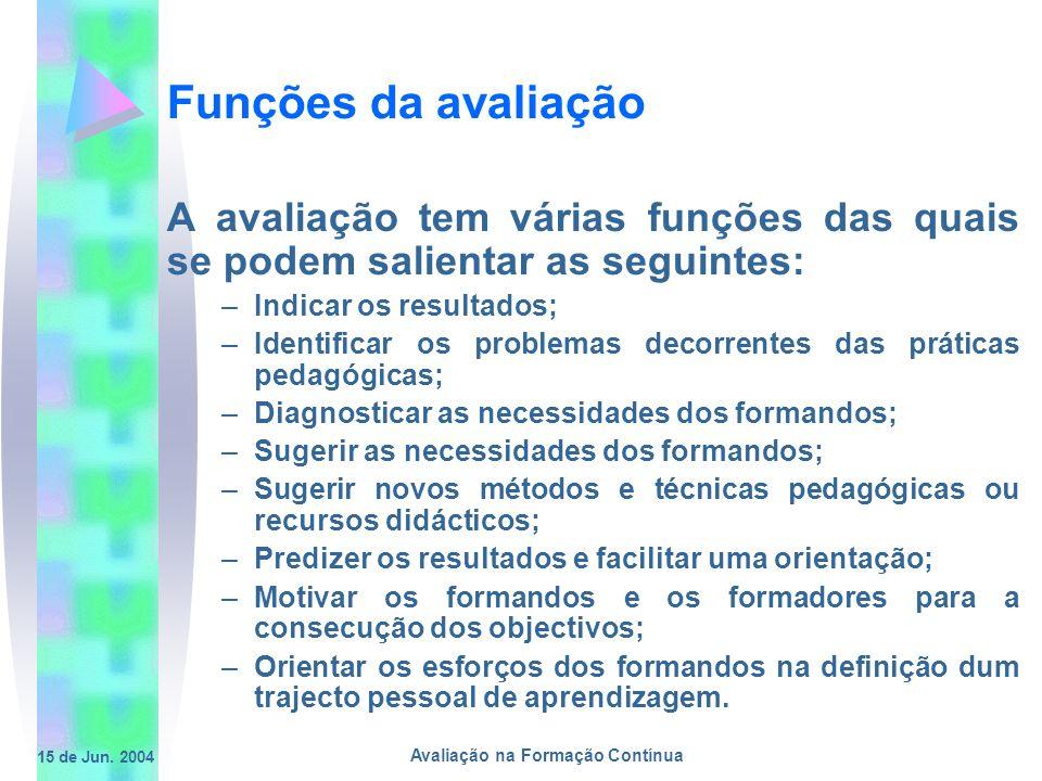 15 de Jun. 2004 Avaliação na Formação Contínua Funções da avaliação A avaliação tem várias funções das quais se podem salientar as seguintes: –Indicar