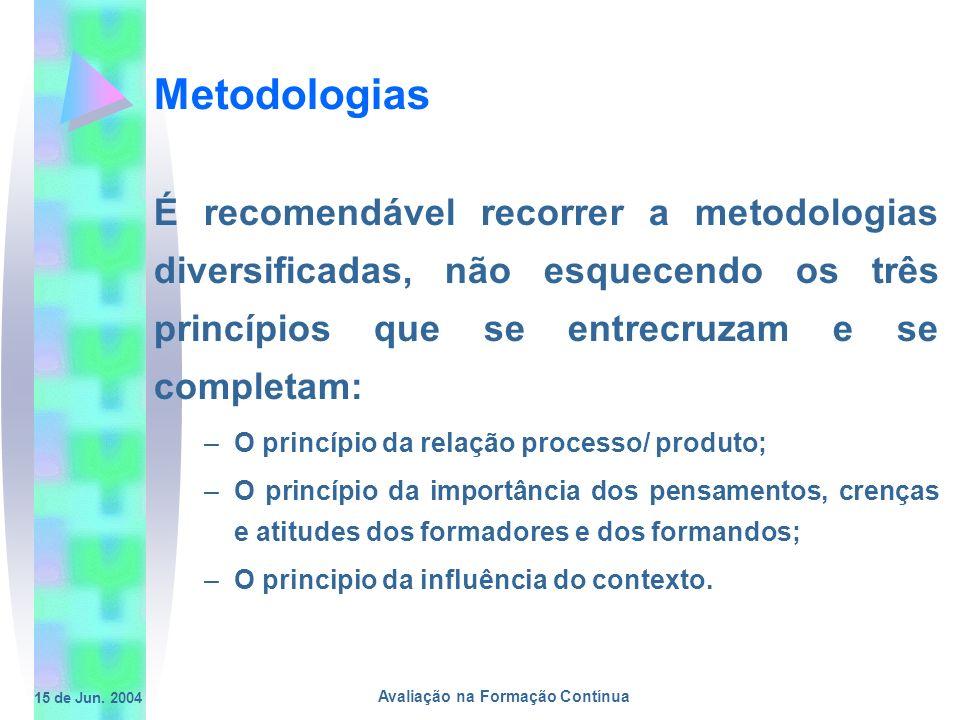 15 de Jun. 2004 Avaliação na Formação Contínua Metodologias É recomendável recorrer a metodologias diversificadas, não esquecendo os três princípios q
