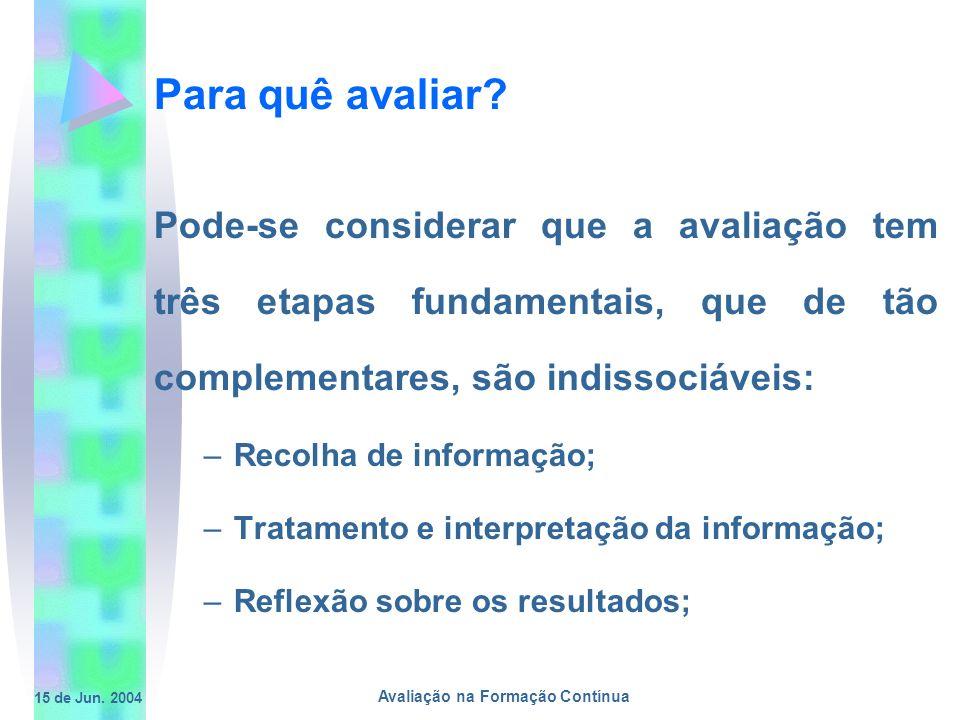 15 de Jun. 2004 Avaliação na Formação Contínua Para quê avaliar? Pode-se considerar que a avaliação tem três etapas fundamentais, que de tão complemen