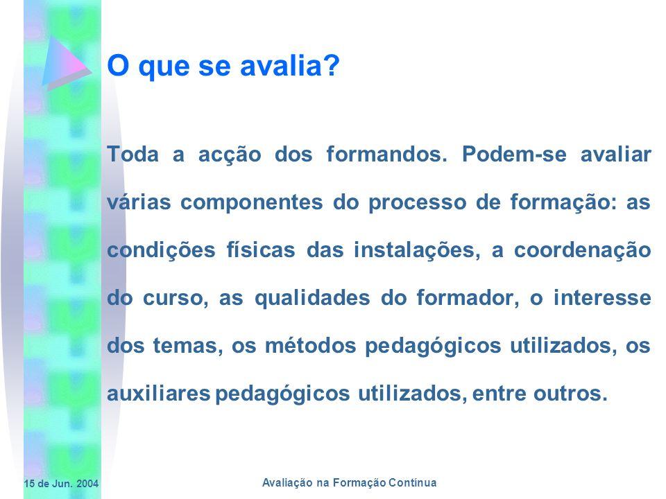 15 de Jun. 2004 Avaliação na Formação Contínua O que se avalia? Toda a acção dos formandos. Podem-se avaliar várias componentes do processo de formaçã