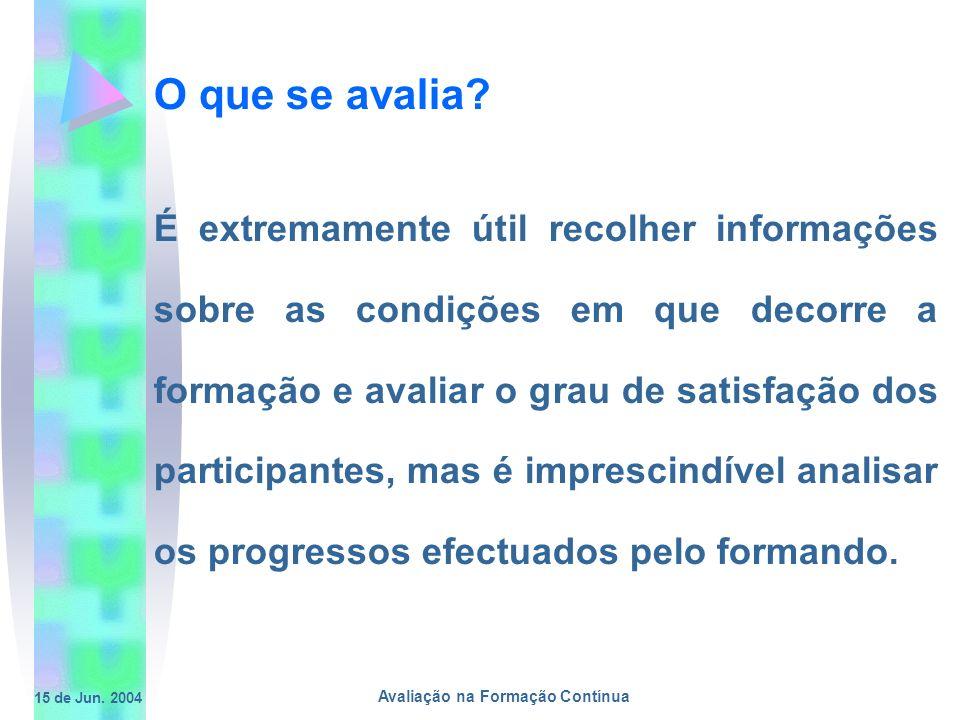 15 de Jun. 2004 Avaliação na Formação Contínua O que se avalia? É extremamente útil recolher informações sobre as condições em que decorre a formação