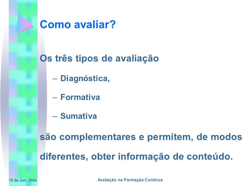 15 de Jun. 2004 Avaliação na Formação Contínua Como avaliar? Os três tipos de avaliação –Diagnóstica, –Formativa –Sumativa são complementares e permit