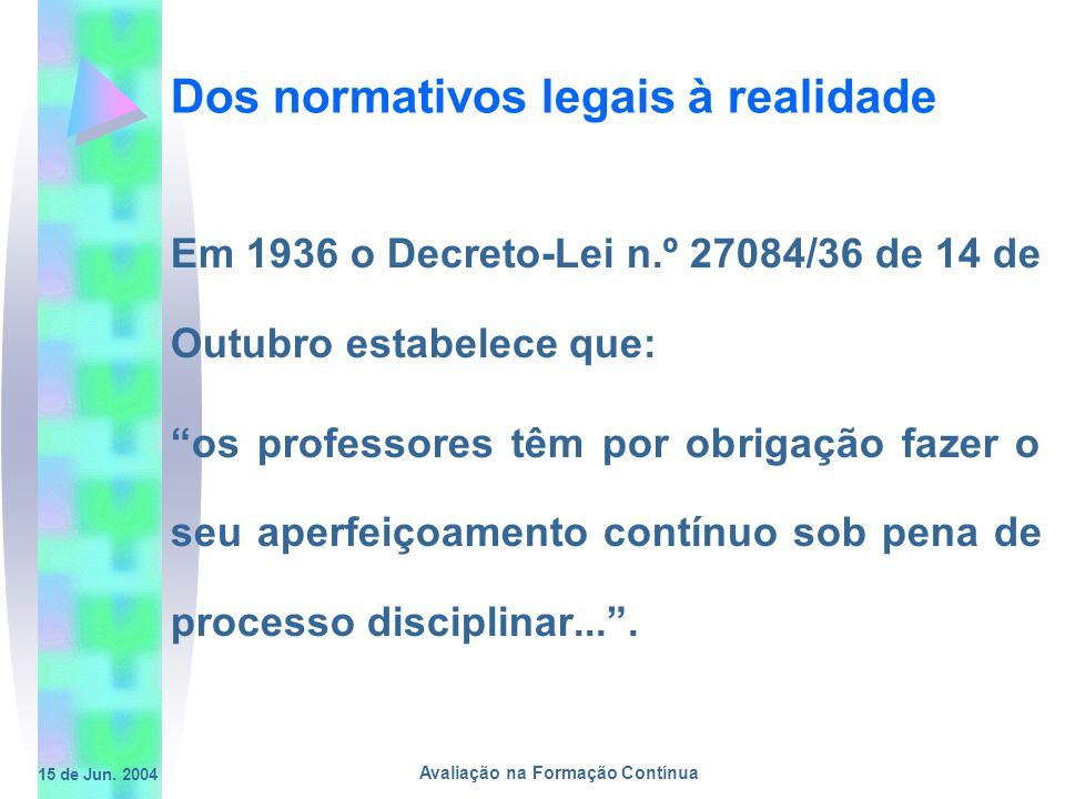 15 de Jun. 2004 Avaliação na Formação Contínua Dos normativos legais à realidade Em 1936 o Decreto-Lei n.º 27084/36 de 14 de Outubro estabelece que: o