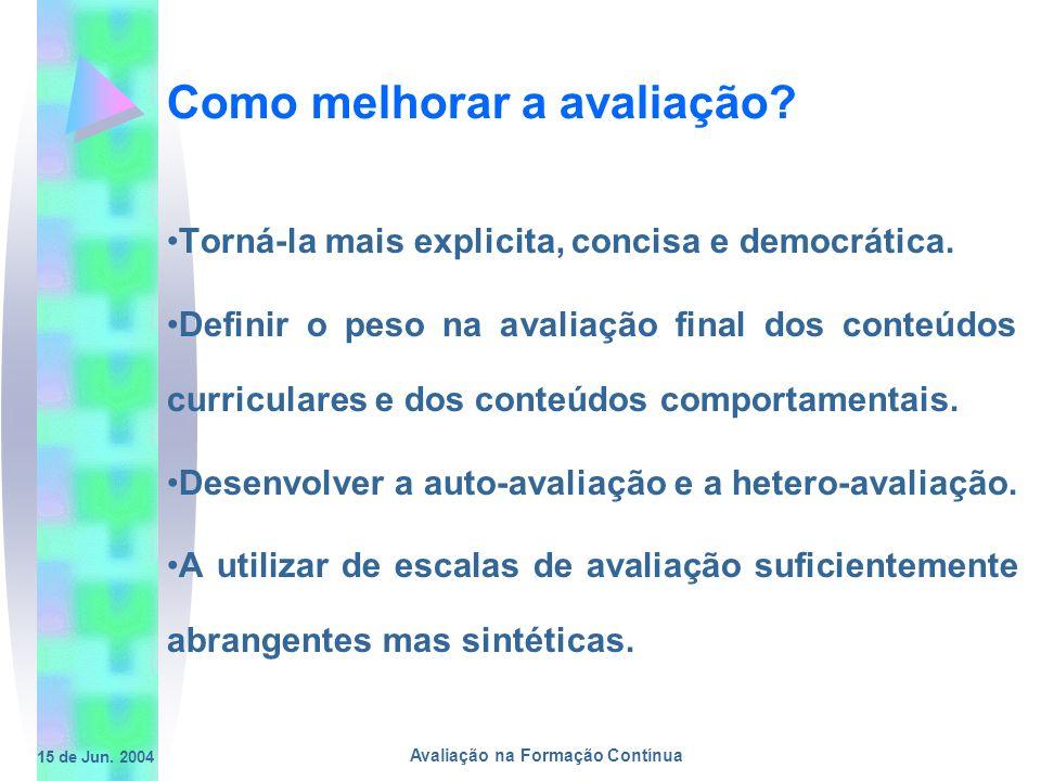 15 de Jun. 2004 Avaliação na Formação Contínua Como melhorar a avaliação? Torná-la mais explicita, concisa e democrática. Definir o peso na avaliação