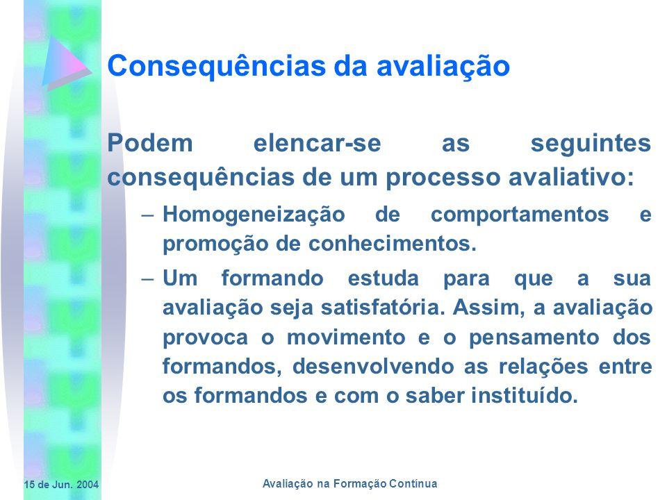 15 de Jun. 2004 Avaliação na Formação Contínua Consequências da avaliação Podem elencar-se as seguintes consequências de um processo avaliativo: –Homo
