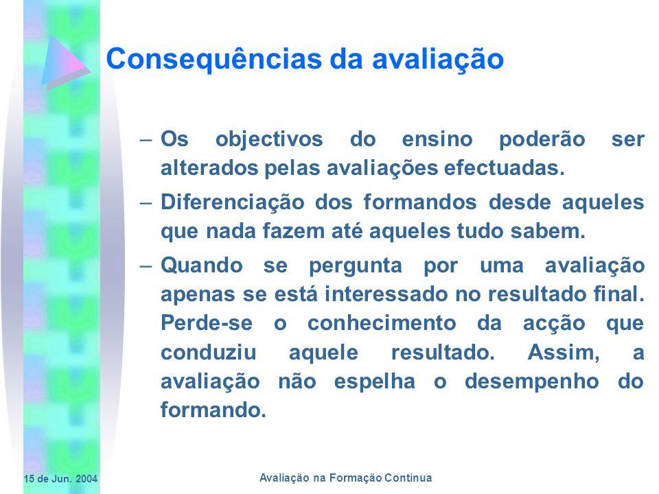 15 de Jun. 2004 Avaliação na Formação Contínua Consequências da avaliação –Os objectivos do ensino poderão ser alterados pelas avaliações efectuadas.