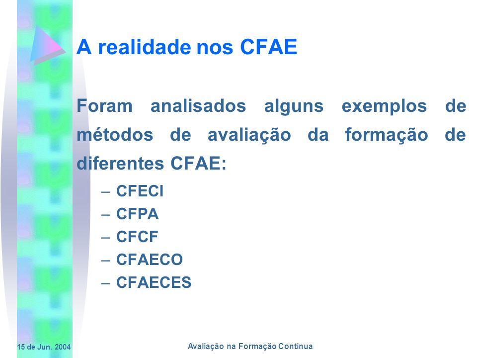 15 de Jun. 2004 Avaliação na Formação Contínua A realidade nos CFAE Foram analisados alguns exemplos de métodos de avaliação da formação de diferentes