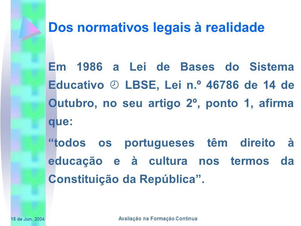 15 de Jun. 2004 Avaliação na Formação Contínua Dos normativos legais à realidade Em 1986 a Lei de Bases do Sistema Educativo LBSE, Lei n.º 46786 de 14