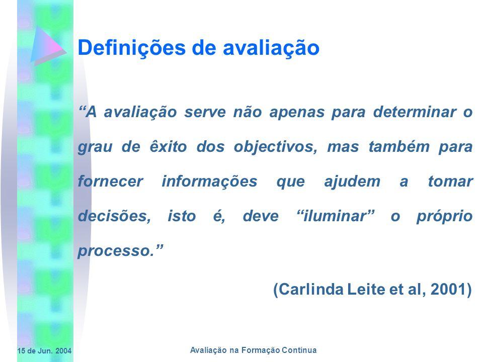 15 de Jun. 2004 Avaliação na Formação Contínua Definições de avaliação A avaliação serve não apenas para determinar o grau de êxito dos objectivos, ma