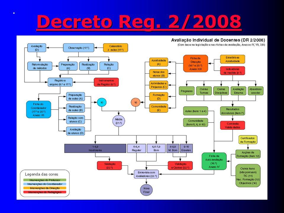 Decreto Reg. 2/2008 Decreto Reg. 2/2008.