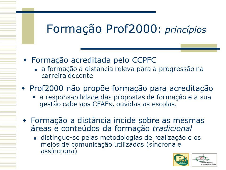 Formação Prof2000 : princípios Formação acreditada pelo CCPFC a formação a distância releva para a progressão na carreira docente Prof2000 não propõe formação para acreditação a responsabilidade das propostas de formação e a sua gestão cabe aos CFAEs, ouvidas as escolas.
