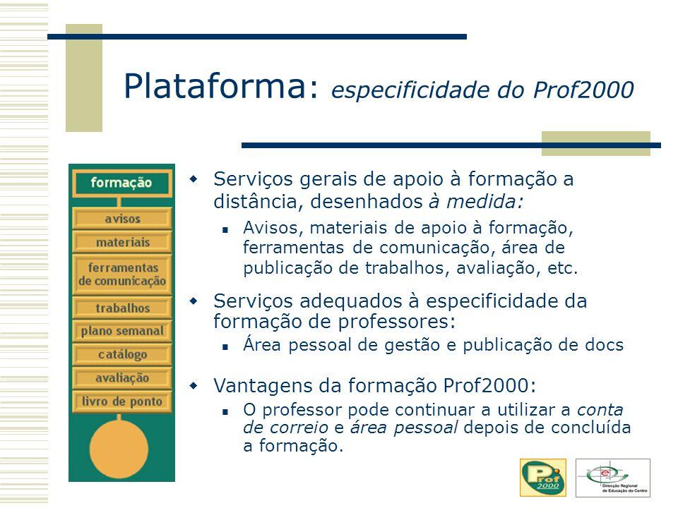 Plataforma : especificidade do Prof2000 Serviços gerais de apoio à formação a distância, desenhados à medida: Avisos, materiais de apoio à formação, ferramentas de comunicação, área de publicação de trabalhos, avaliação, etc.