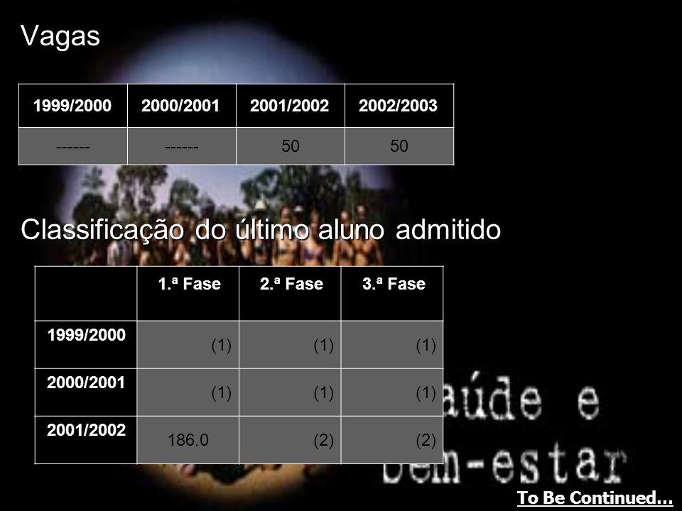 Vagas Classificação do último aluno admitido 1999/2000 2000/2001 2001/2002 2002/2003 ------ 50 1.ª Fase 2.ª Fase 3.ª Fase 1999/2000 (1) 2000/2001 (1) 2001/2002 186.0(2) To Be Continued…