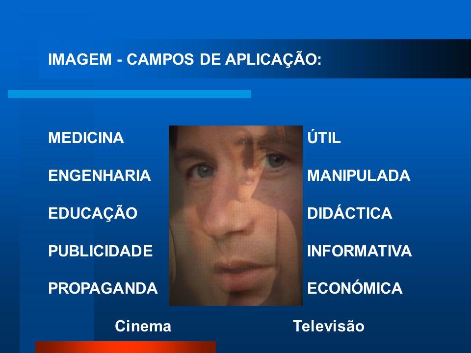 IMAGEM - CAMPOS DE APLICAÇÃO: MEDICINA ENGENHARIA EDUCAÇÃO PUBLICIDADE PROPAGANDA ÚTIL MANIPULADA DIDÁCTICA INFORMATIVA ECONÓMICA CinemaTelevisão