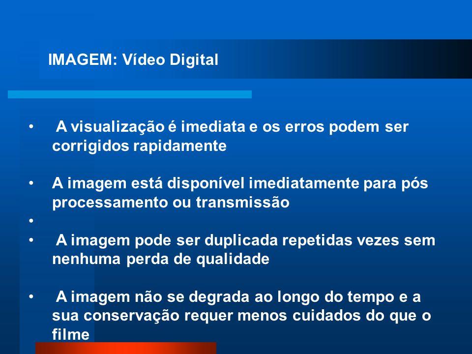 IMAGEM: Vídeo Digital A visualização é imediata e os erros podem ser corrigidos rapidamente A imagem está disponível imediatamente para pós processame