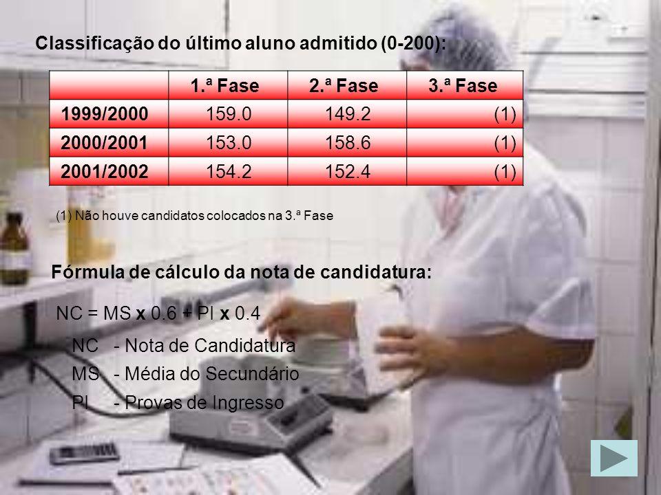 Escola Superior de Tecnologias da Saúde de Coimbra Duração do curso: 3+1 anos Regime de funcionamento: Diurno Provas de ingresso: 02 Biologia e 21 Química Vagas: 1999/2000 2000/2001 2001/2002 2002/2003 30 40
