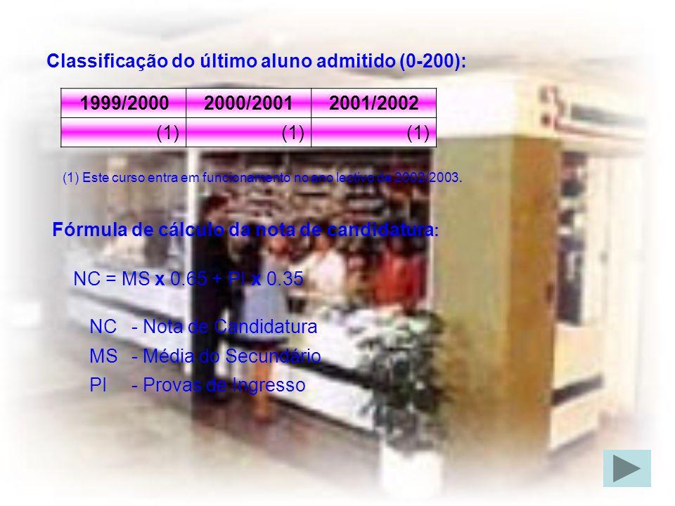 Escola Superior da Saúde Ribeiro Sanches Duração do curso: 3+1 anos Regime de funcionamento: Diurno Provas de ingresso: Uma das seguintes provas: 02 Biologia; 18 Matemática; 20 Psicologia; 21 Química Vagas: 1999/2000 2000/2001 2001/2002 2002/2003 (1) 50 (1) Este curso entra em funcionamento no ano lectivo de 2002/2003