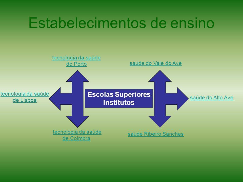 Curso Superior e ee em Toda a informação Farmácia Daniel Carregosa