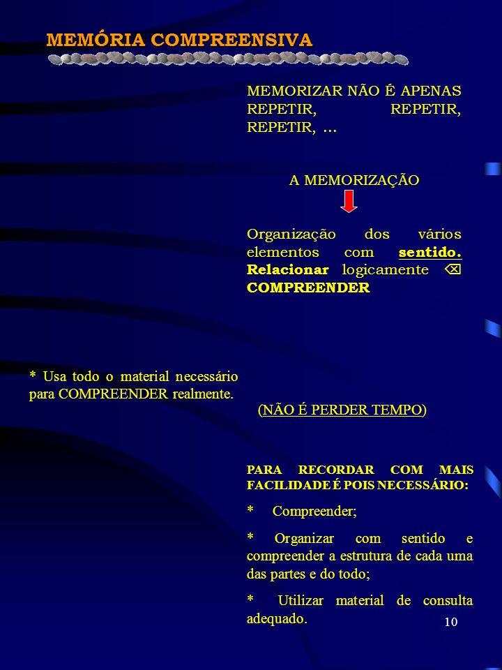 10 MEMORIZAR NÃO É APENAS REPETIR, REPETIR, REPETIR,...