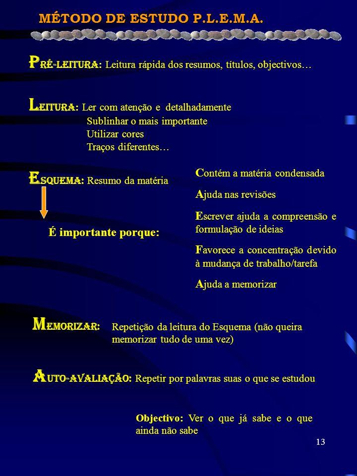 13 MÉTODO DE ESTUDO P.L.E.M.A. MÉTODO DE ESTUDO P.L.E.M.A. P RÉ-LEITURA : Leitura rápida dos resumos, títulos, objectivos… L EITURA : Ler com atenção