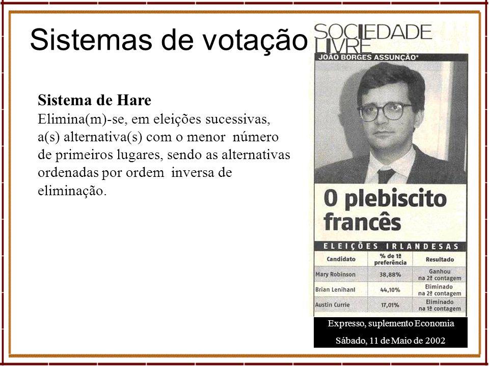 Sistemas de votação Expresso, suplemento Economia Sábado, 11 de Maio de 2002 Sistema de Hare Elimina(m)-se, em eleições sucessivas, a(s) alternativa(s
