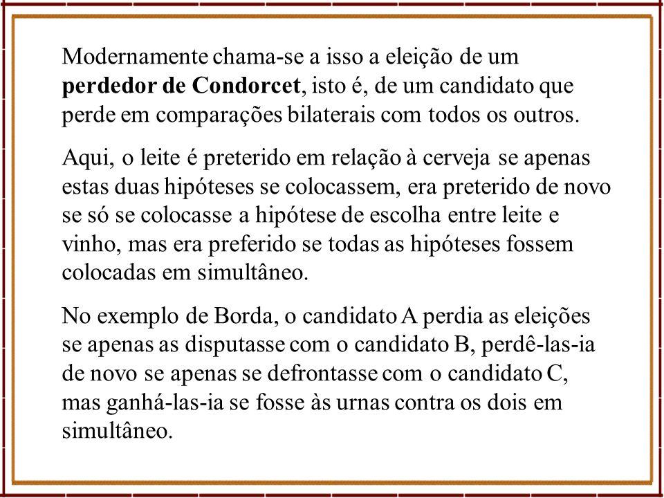 Modernamente chama-se a isso a eleição de um perdedor de Condorcet, isto é, de um candidato que perde em comparações bilaterais com todos os outros. A