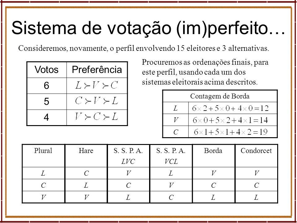 Sistema de votação (im)perfeito… VotosPreferência 6 5 4 Consideremos, novamente, o perfil envolvendo 15 eleitores e 3 alternativas. Plural L C V Procu