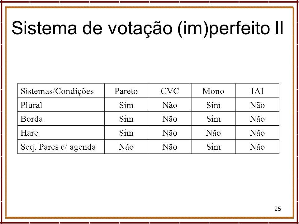 25 Sistema de votação (im)perfeito II Sistemas/CondiçõesParetoCVCMonoIAI PluralSimNãoSimNão BordaSimNãoSimNão HareSimNão Seq. Pares c/ agendaNão SimNã