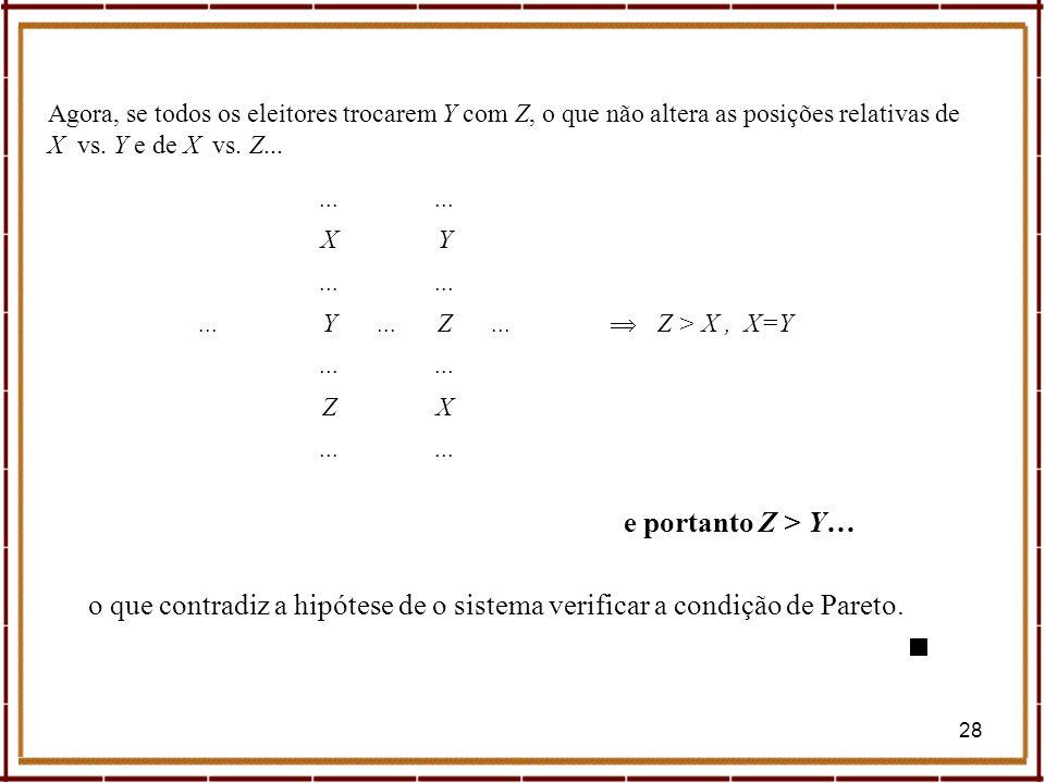 28 Agora, se todos os eleitores trocarem Y com Z, o que não altera as posições relativas de X vs. Y e de X vs. Z...... XY Y Z Z > X, X=Y... ZX e porta