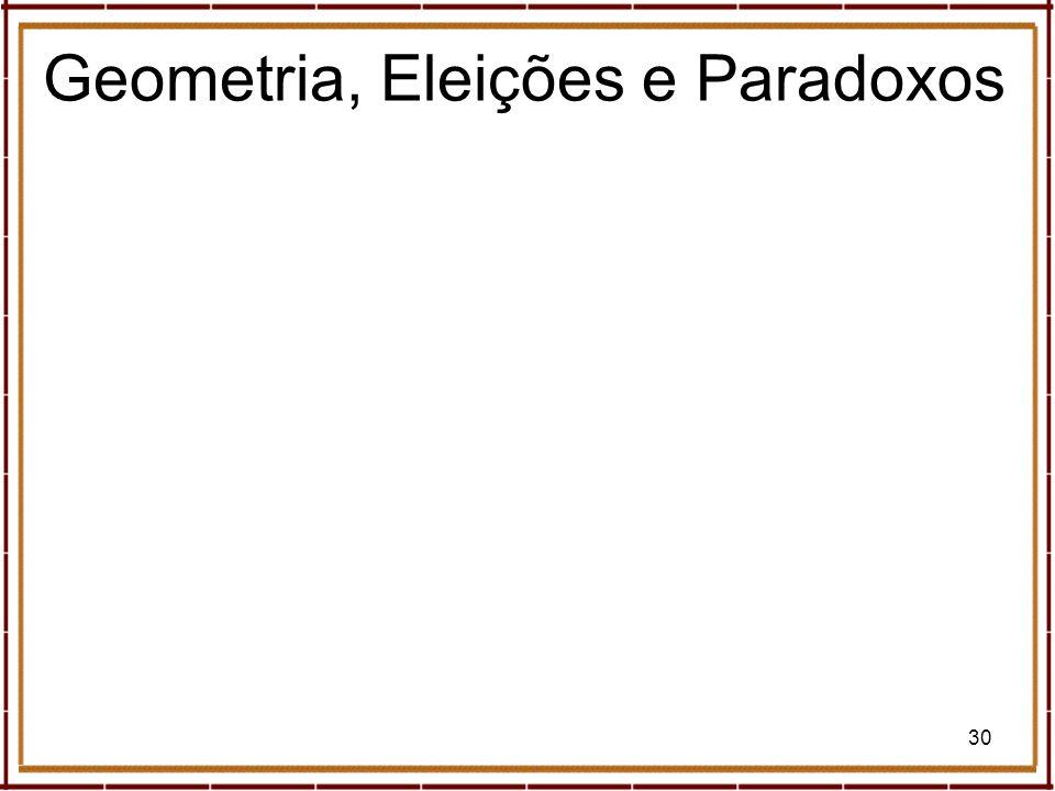 30 Geometria, Eleições e Paradoxos