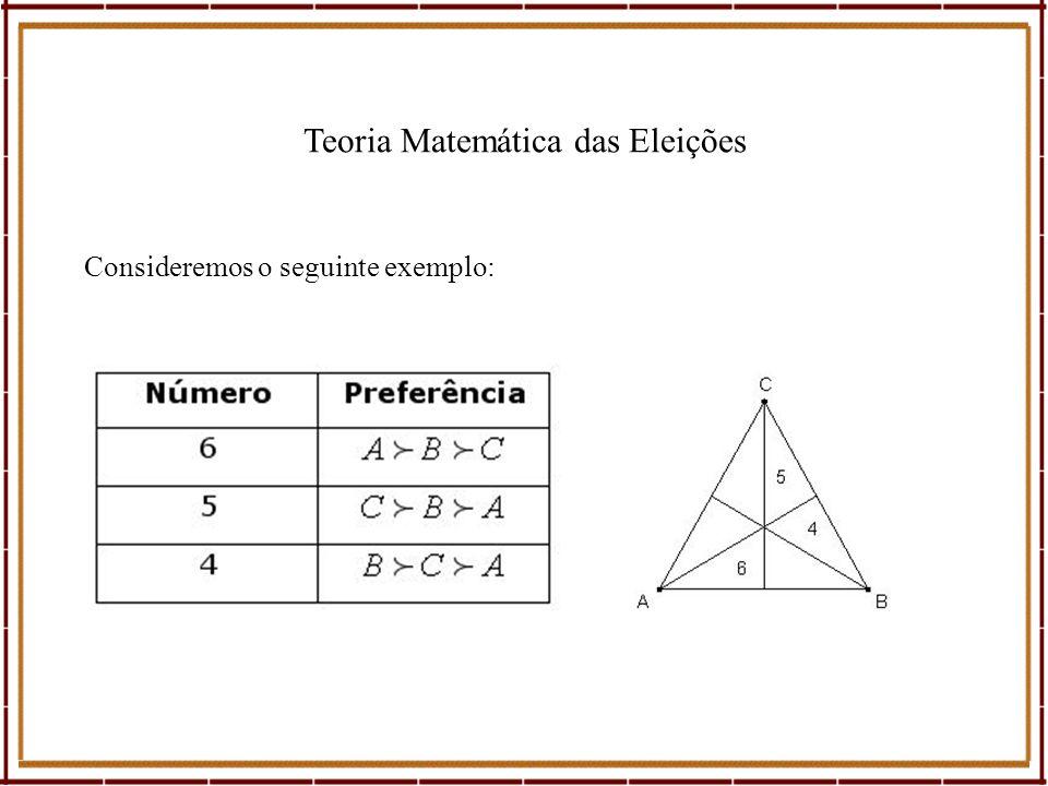 Teoria Matemática das Eleições Consideremos o seguinte exemplo: