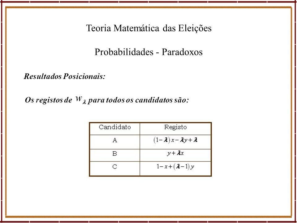Teoria Matemática das Eleições Probabilidades - Paradoxos Resultados Posicionais: Os registos de para todos os candidatos são:
