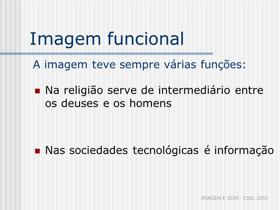 A IMAGEM FUNCIONAL IMAGEM MENSAGEM é a (Adaptado de Les images démaquillés de Claude Cossette) IMAGEM E SOM - ESEL 2001