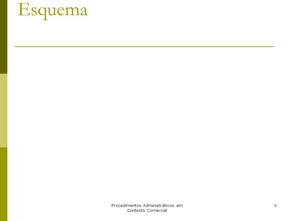 Procedimentos Administrativos em Contexto Comercial 3 Esquema