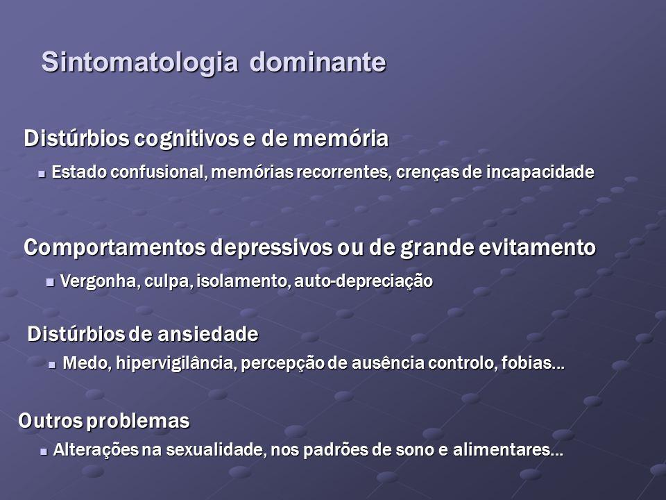 Sintomatologia dominante Distúrbios cognitivos e de memória Estado confusional, memórias recorrentes, crenças de incapacidade Estado confusional, memó