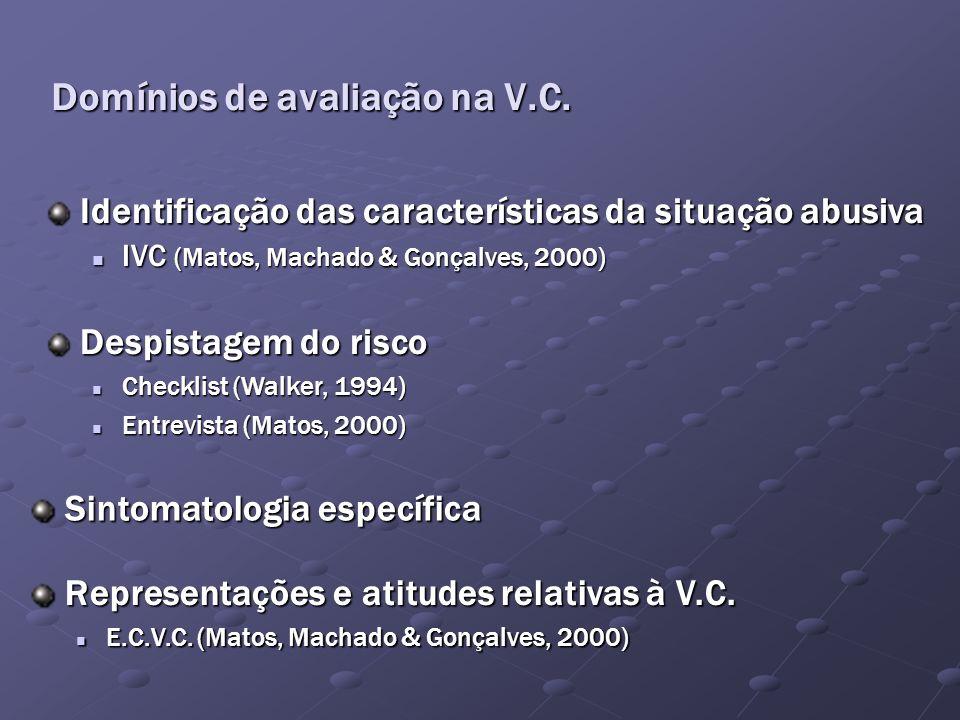 Domínios de avaliação na V.C. Identificação das características da situação abusiva IVC (Matos, Machado & Gonçalves, 2000) IVC (Matos, Machado & Gonça