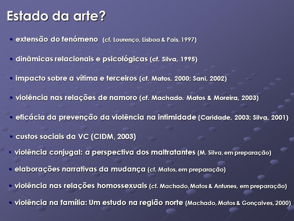 e extensão do fenómeno (cf. Lourenço, Lisboa & Pais, 1997) d dinâmicas relacionais e psicológicas (cf. Silva, 1995) i impacto sobre a vítima e terceir