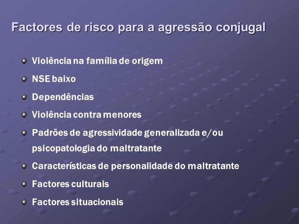 Factores de risco para a agressão conjugal Violência na família de origem NSE baixo Dependências Violência contra menores Padrões de agressividade gen