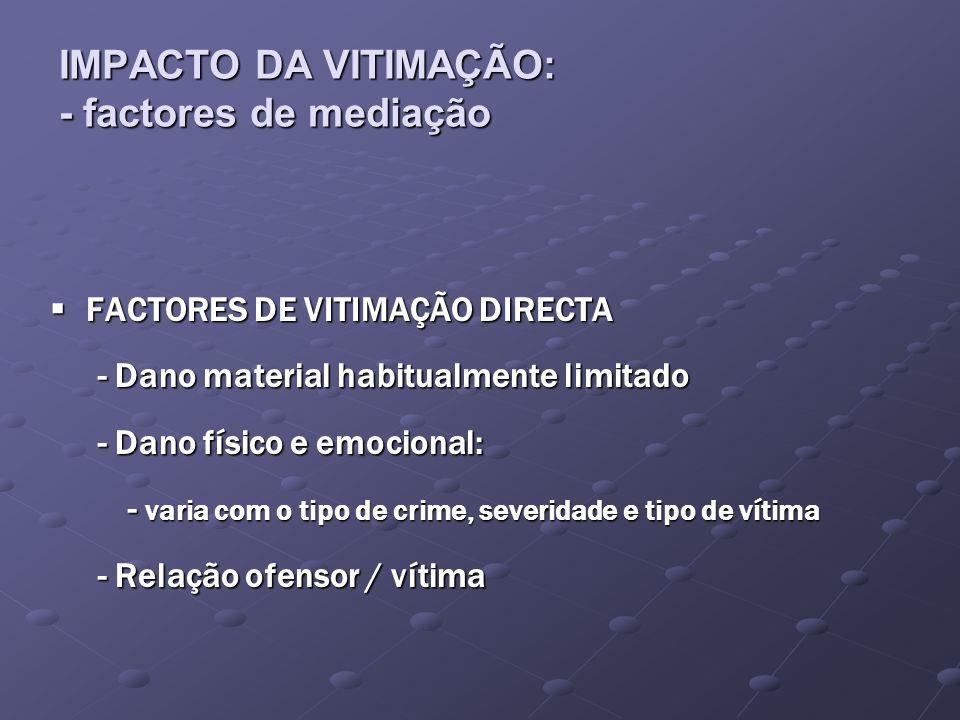 FACTORES DE PÓS-VITIMAÇÃO FACTORES DE PÓS-VITIMAÇÃO - Percepções e atribuições da vítima - Resposta do sistema (vitimação secundária) - Vitimação vicariante - Suporte social IMPACTO DA VITIMAÇÃO: - factores de mediação