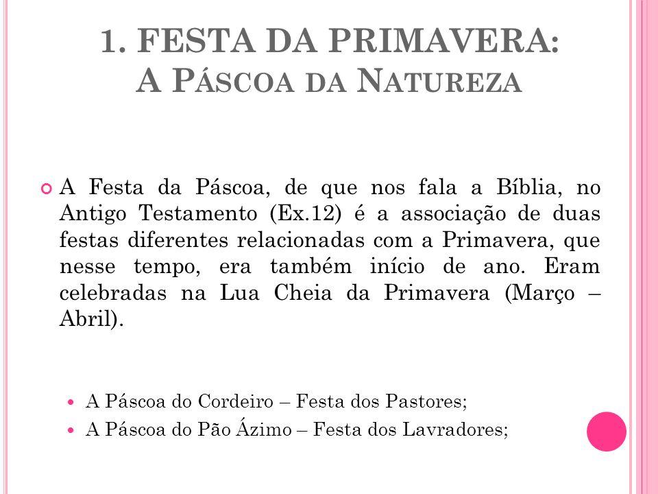 1. FESTA DA PRIMAVERA: A P ÁSCOA DA N ATUREZA A Festa da Páscoa, de que nos fala a Bíblia, no Antigo Testamento (Ex.12) é a associação de duas festas