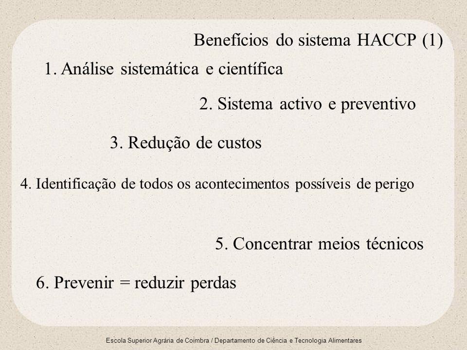 Escola Superior Agrária de Coimbra / Departamento de Ciência e Tecnologia Alimentares Benefícios do sistema HACCP (1) 1. Análise sistemática e científ