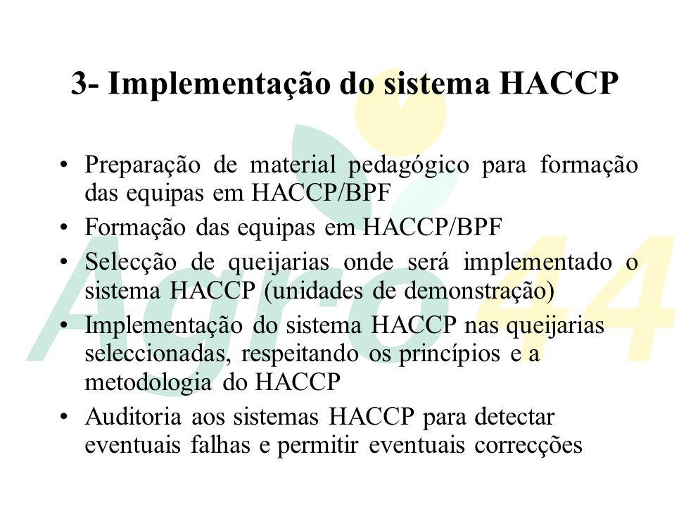 4- Elaboração de planos genéricos HACCP Levantamento da legislação aplicável e bibliografia relevante Elaboração dos planos genéricos HACCP Teste dos plano junto dos utilizadores finais e sua adaptação de acordo com as sugestões recebidas.