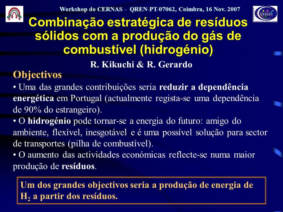 Combinação estratégica de resíduos sólidos com a produção do gás de combustível (hidrogénio) R.
